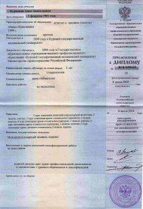 Куракина Анна Анатольевна